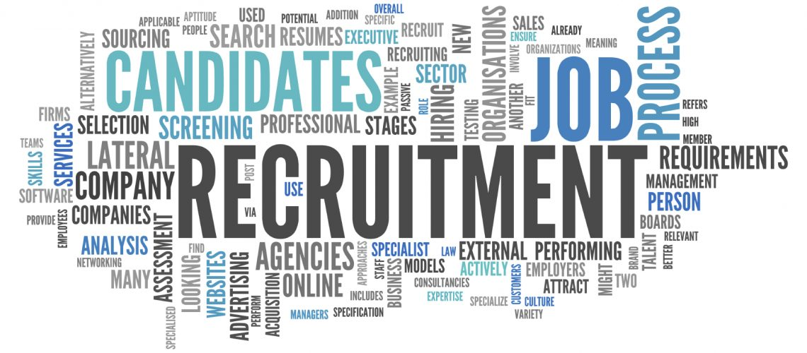 Word Cloud with Recruitment related tags